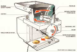 Biscuit machine from DT Saunders Ltd (image 2)